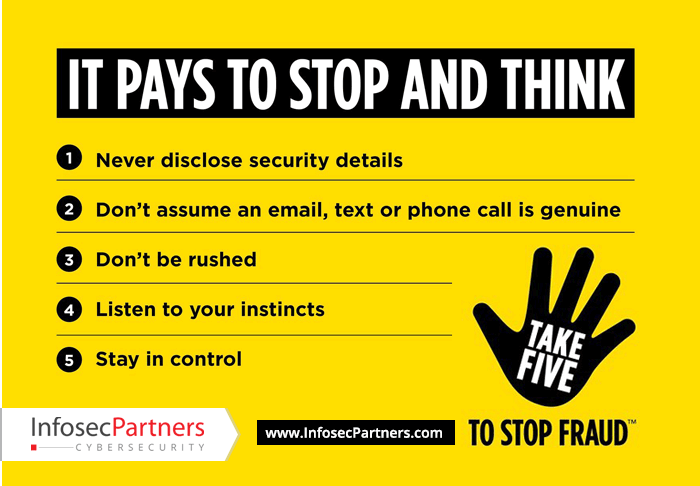 Every 15 seconds in the UK, a fraud incident takes place.