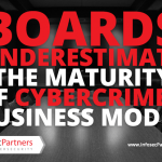 Boards underestimating Cybercrime?