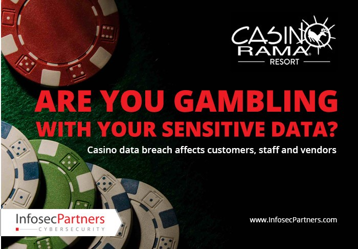 Are you gambling with sensitive data - Casino hit by data breach