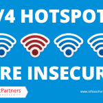 1 in 4 WiFi Hotspots Insecure