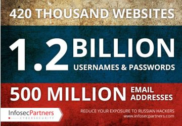Reduce your exposure to Russian hackers