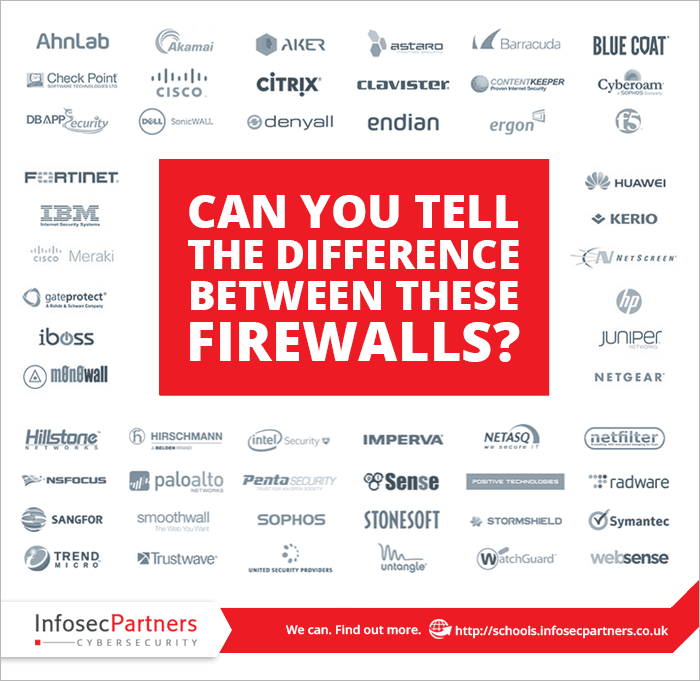 Can you tell the difference between these firewalls??