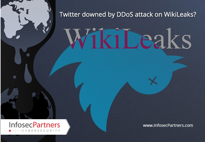 Twitter downed by DDoS attack on WikiLeaks?