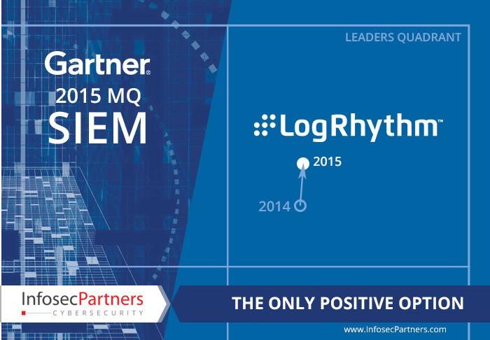 LogRhythm Gartner 2015 MQ SIEM