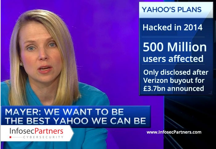 Yahoo-hacked. 2 years to disclose. 500 Million users affected.