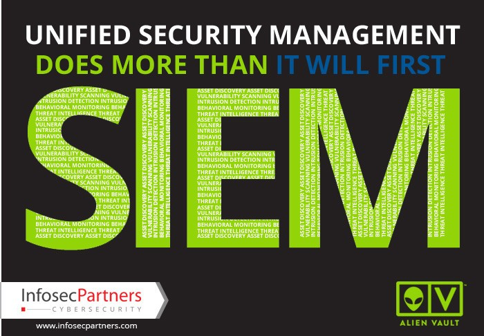 Unified Security Mangement SIEM