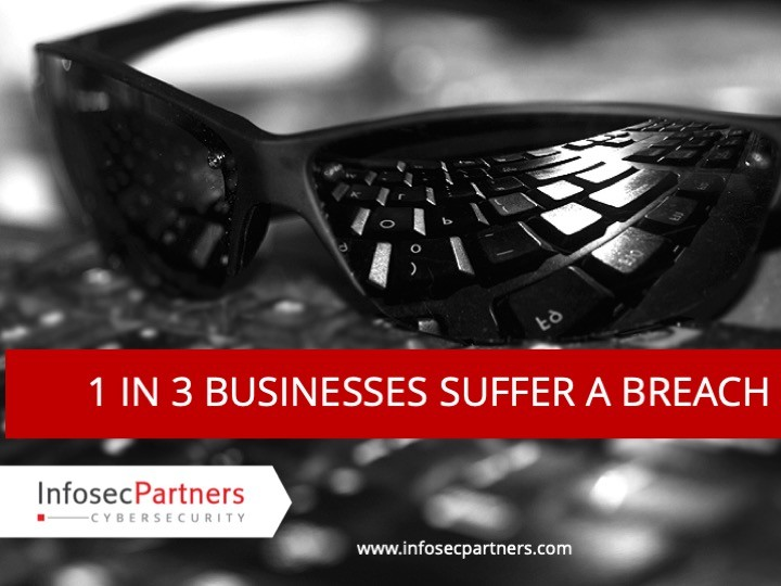 1 in 3 Businesses suffer a data breach