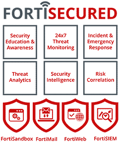 FortiSecured - Advanced Threat Protection