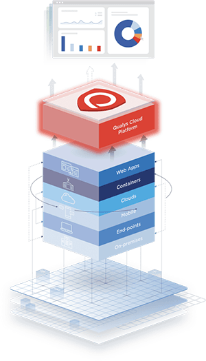 Qualys Cloud Security Platform Demo