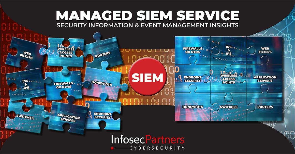 Managed SIEM as a service - how it works