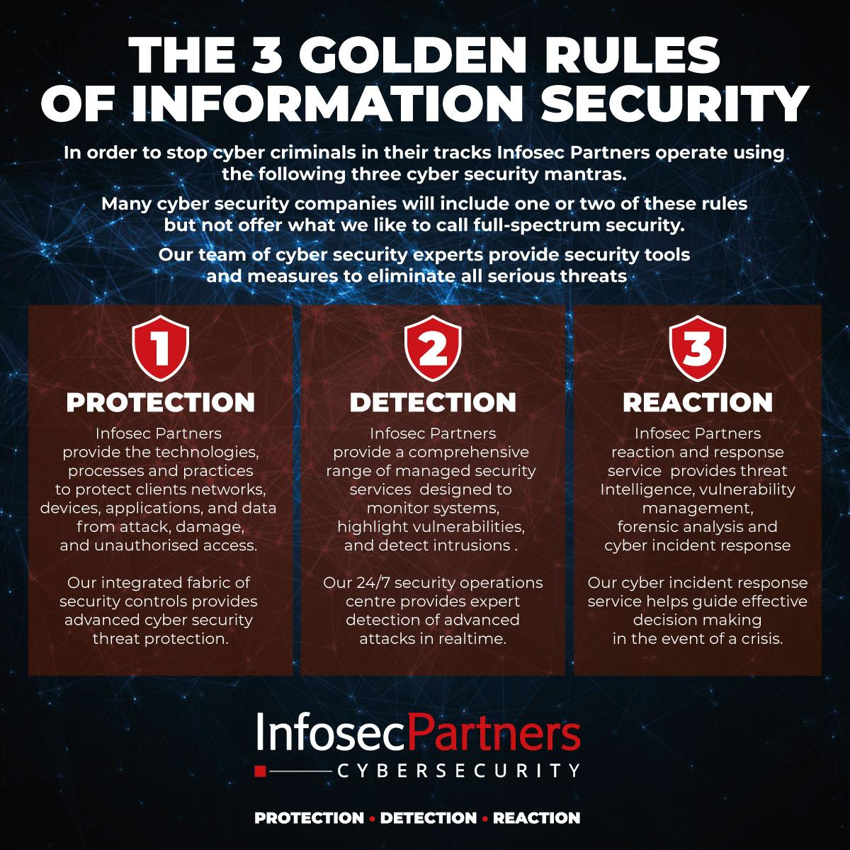 3 Golden Rules of Information Security - Protection, detection & Reaction